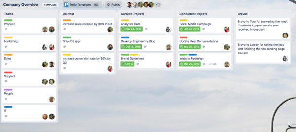 Trello - free business tools for freelance and online work